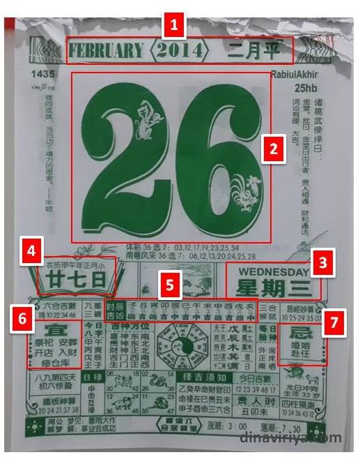 Arti tulisan mandarin dalam Kalender Imlek